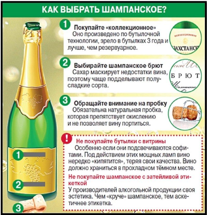 как правильно выбрать хорошее шампанское