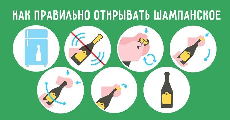 как открыть шампанское без хлопка