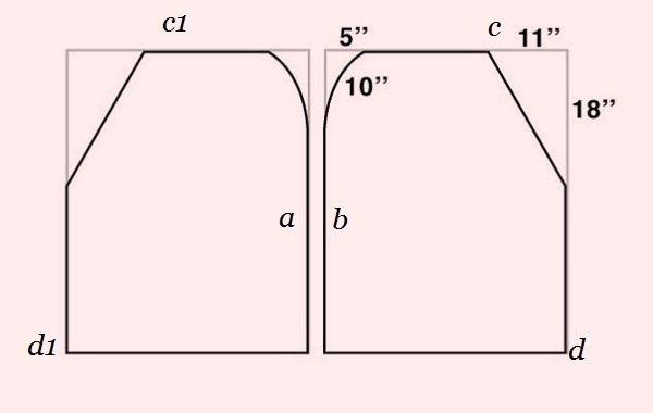 Выкройка из прямоугольников