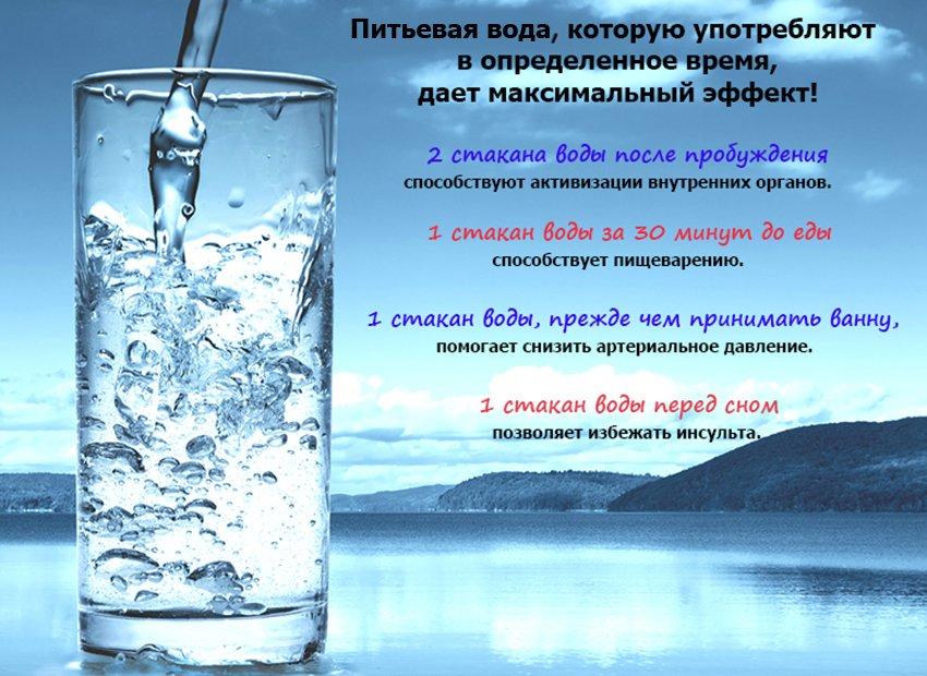 Пей с пользой! Профессиональные рекомендации о том, когда нужно употреблять воду.