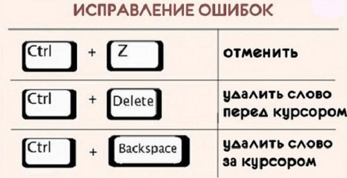 комбинация клавиш Windows 5