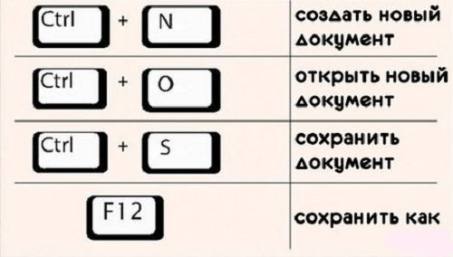 комбинация клавиш Windows 2