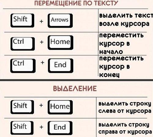 комбинация клавиш Windows 3