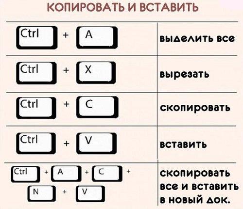 сочетания клавиш