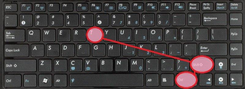 как использовать горячие клавиши