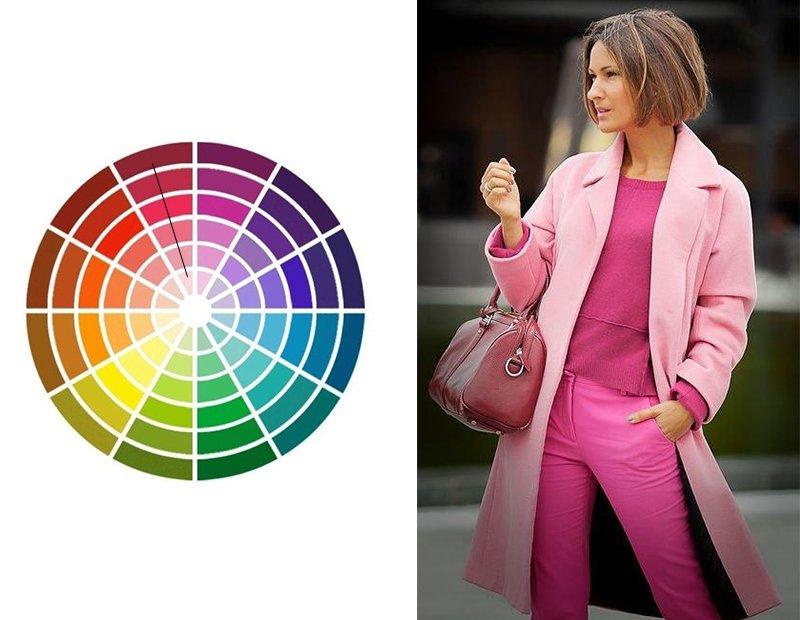 цвета сочетание круг