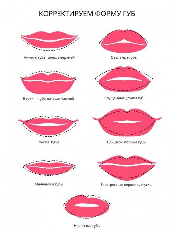 Как сделать губы уже макияж 64