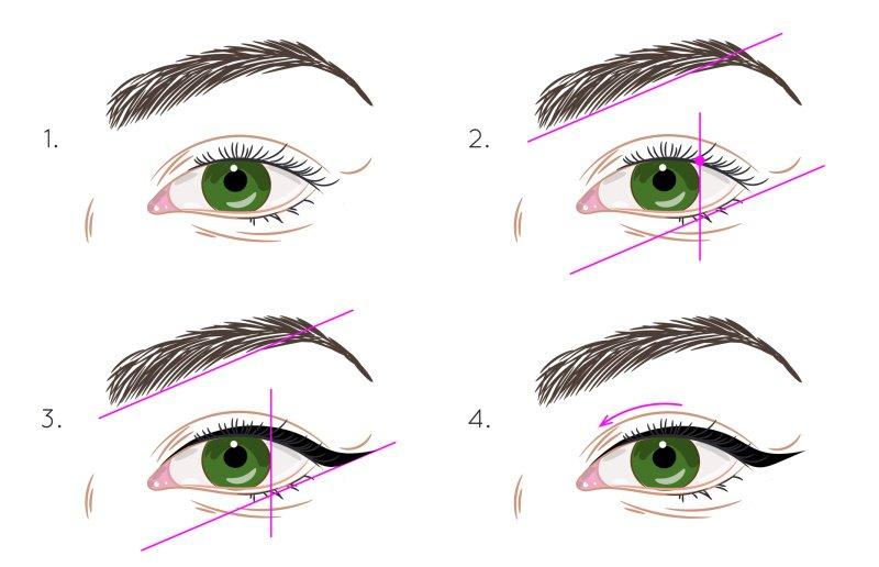 как накрасить глаза выразительно