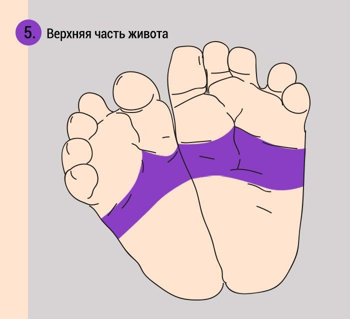 массаж ног детям