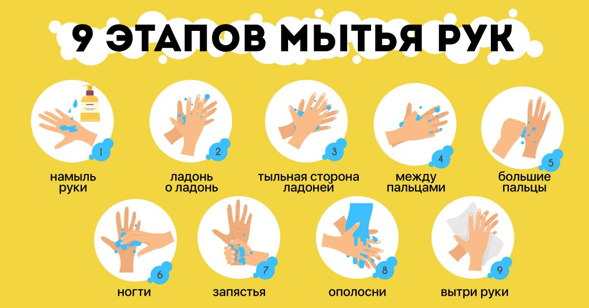 Девять этапов мытья рук