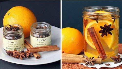 апельсины и корица