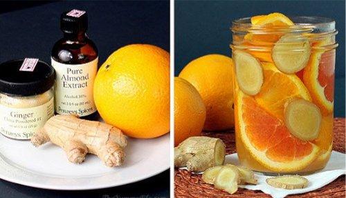 апельсин и имбирь