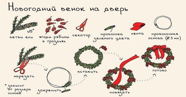 Новый год в картинках. 7 ярких идей для волшебного праздника!