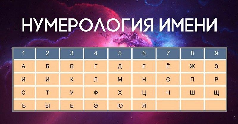 нумерология имени елена