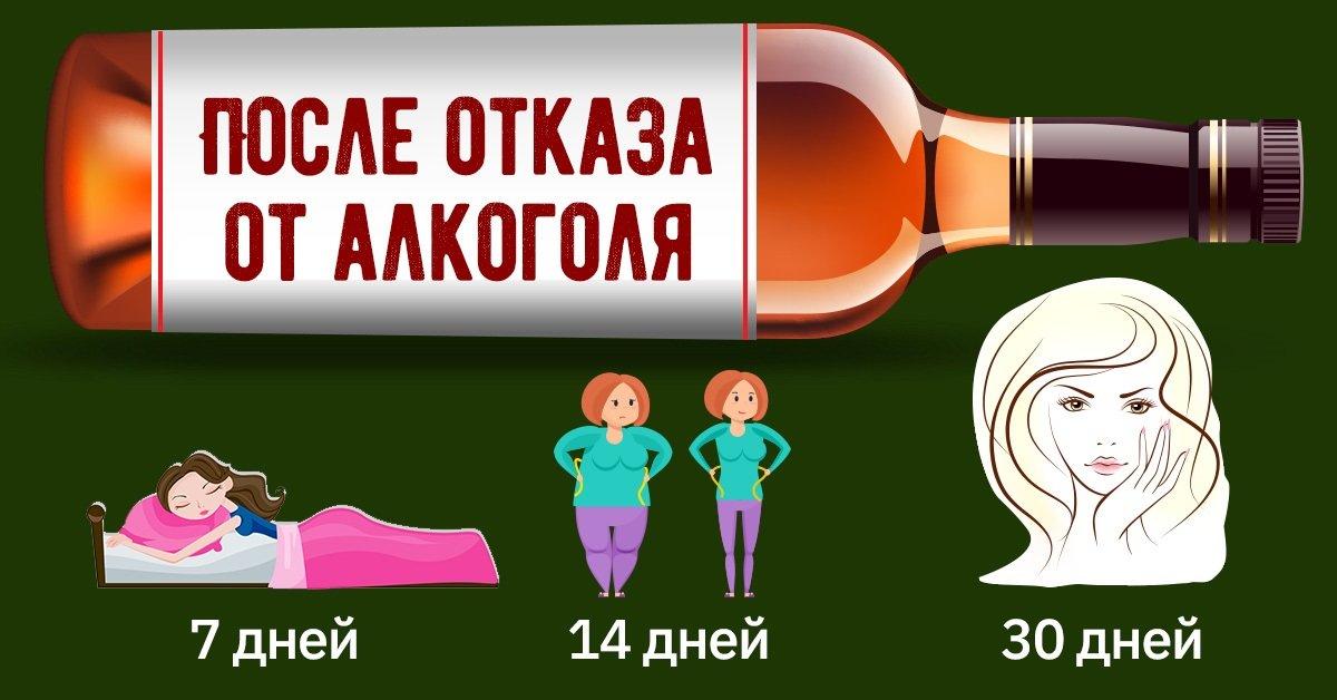 Организм после отказа от алкоголя