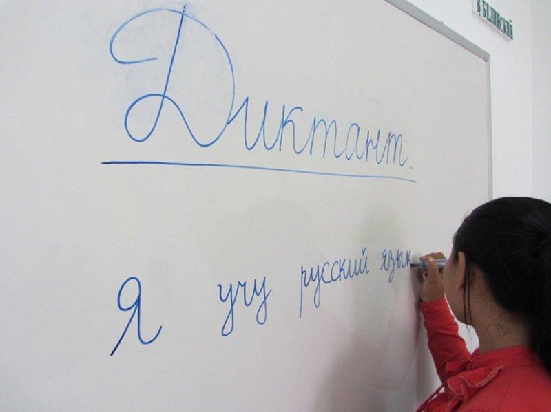 ошибки в образовании слов
