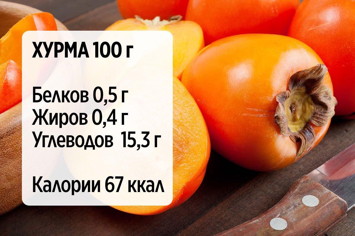 Продукты с хорошей репутацией, которые позволено есть даже ночью Здоровье,Кулинария,Питание,Пищеварение,Продукты