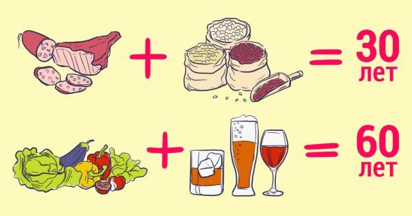 Что следует употреблять в пищу в 30, 40, 50 и 60 лет: каждому возрасту свой рацион! Залог красоты и долголетия.