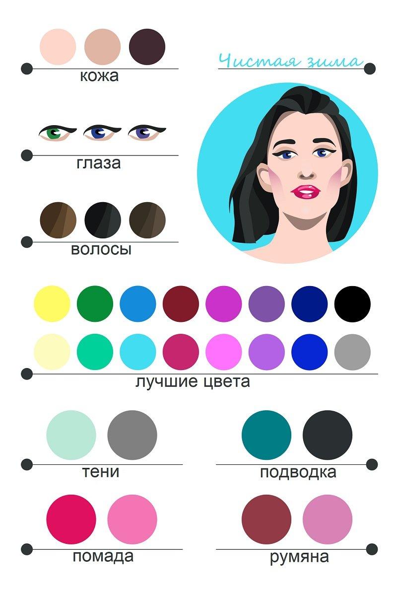 цветотип внешности тест