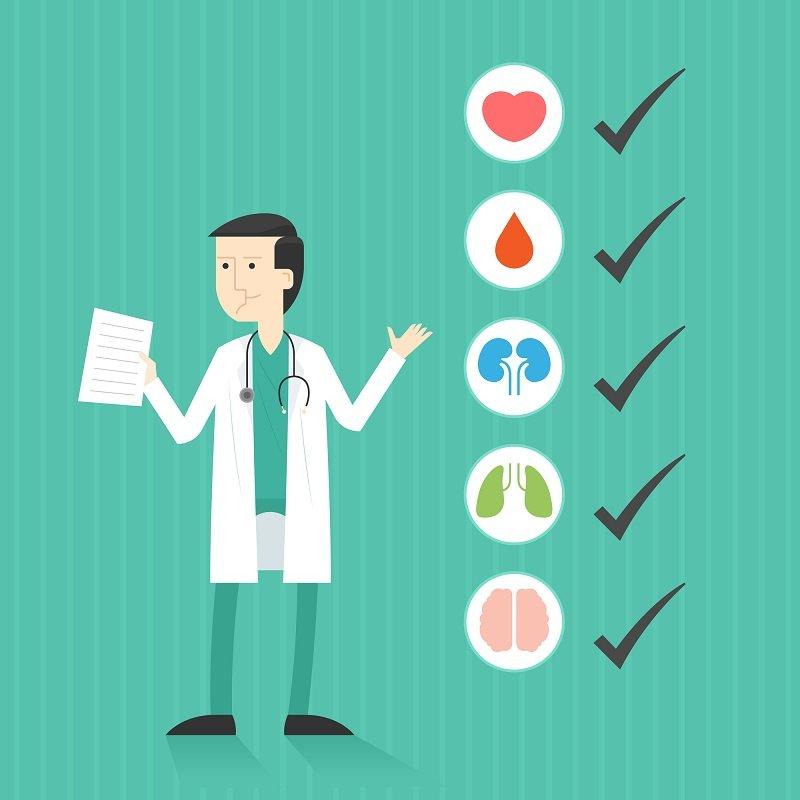 проверка щитовидной железы анализы