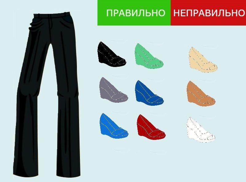 как подобрать обувь к брюкам