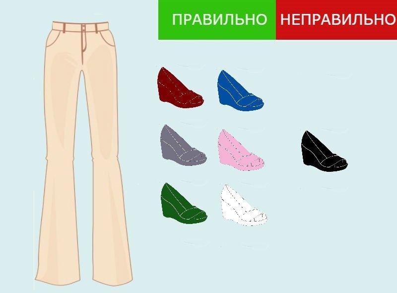 подобрать обувь под брюки