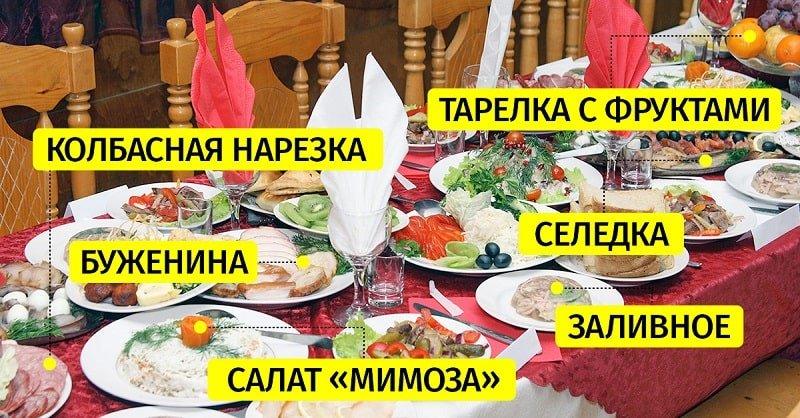 Меню стандартного советского стола на день рождения