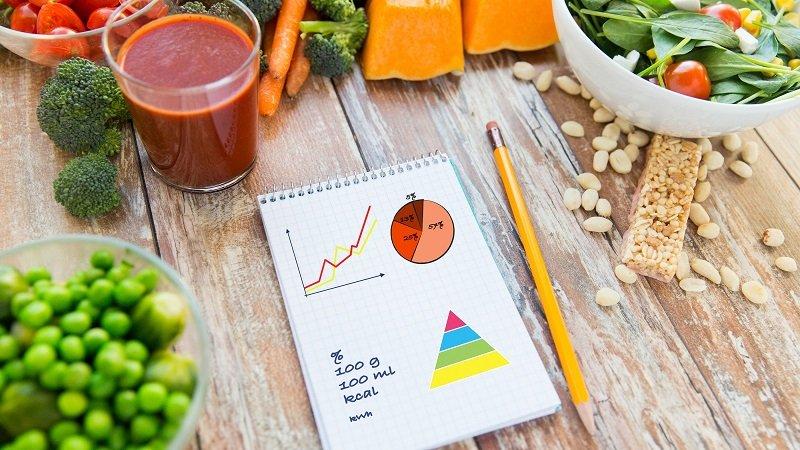 правильное сочетание продуктов для похудения