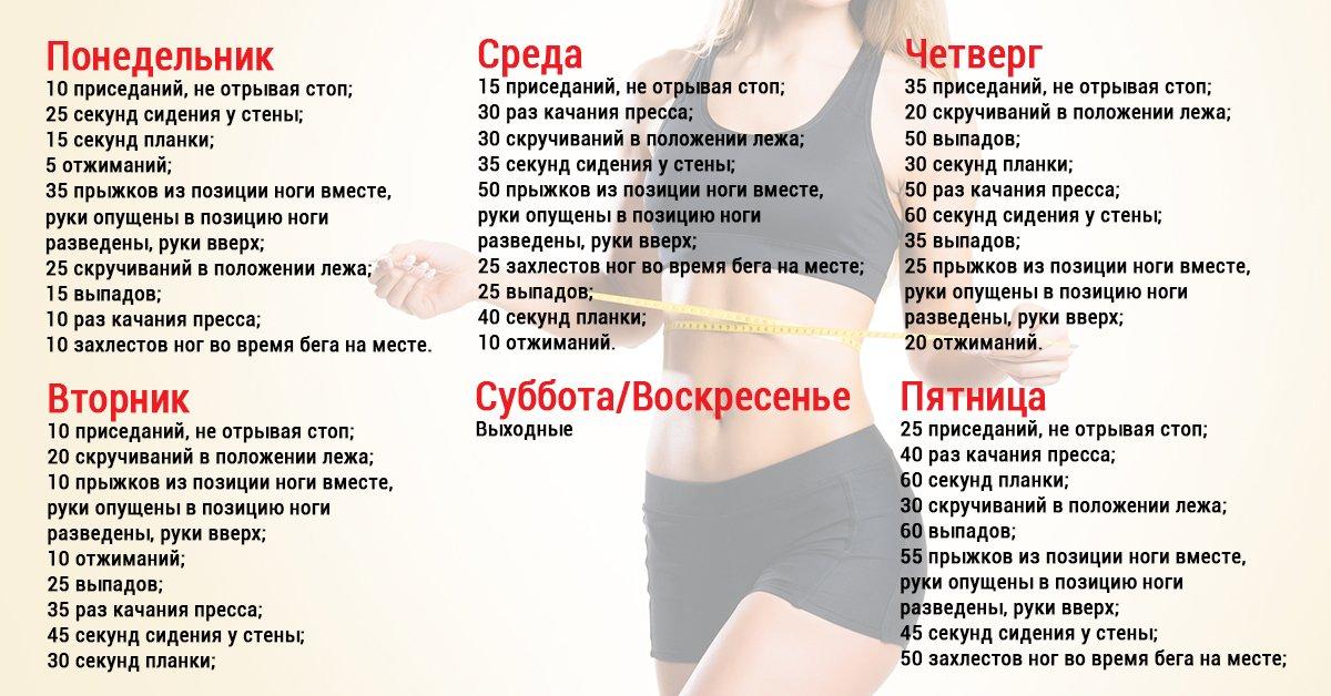 Диета и тренировки для похудения дома фото
