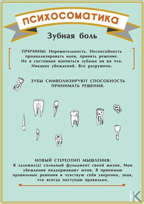 психосоматика зубной боли