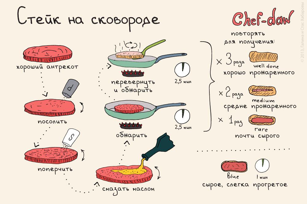Как приготовить овощного супа