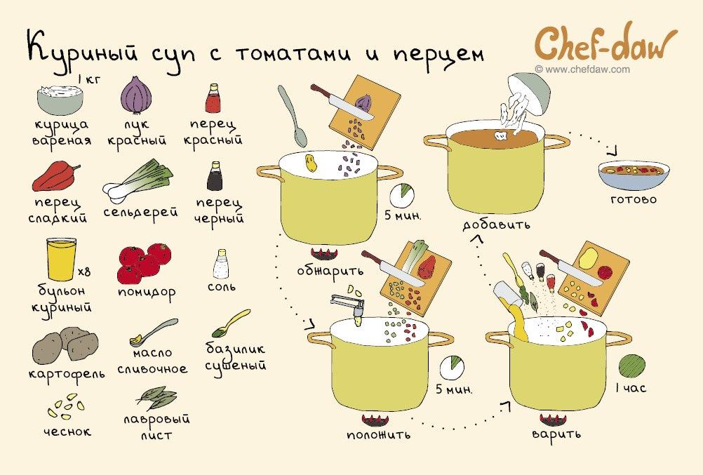 рецепты блюд для понижения холестерина в крови