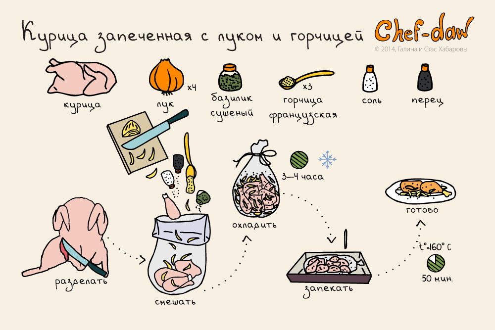 Блюда из кэроба рецепты с кэробом