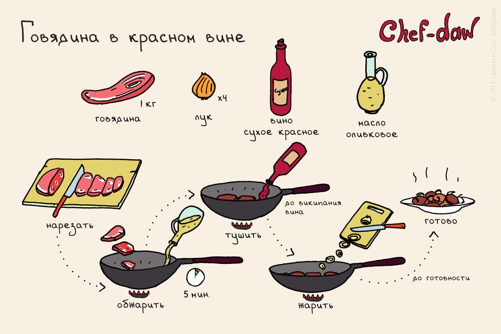 Рецепт гуся тушеного в духовке