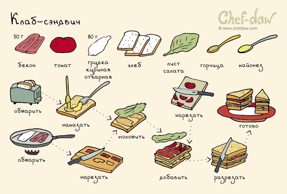 Рецепты вкусных несложных блюд с фото