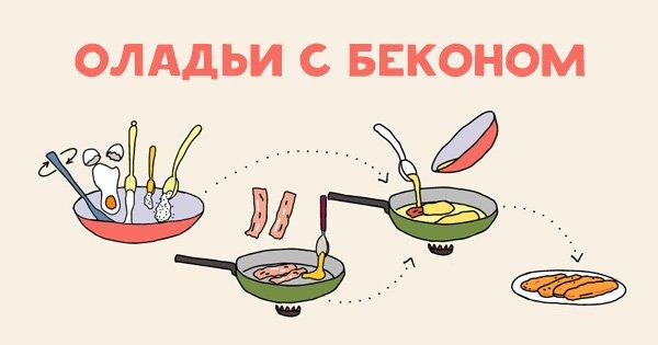 15 простых и вкусных рецептов блюд для мясоедов. Сохрани, чтобы не потерять!