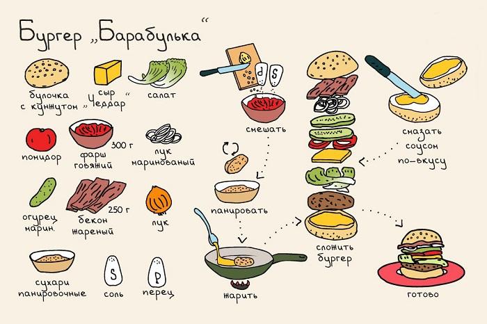 рецепт бургера
