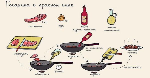 Не любишь готовить? Эти яркие рецепты в картинках созданы специально для тебя!