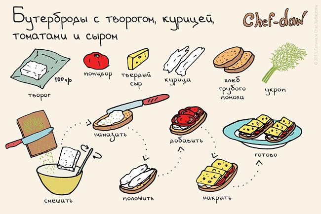 Интересные простые завтраки рецепты