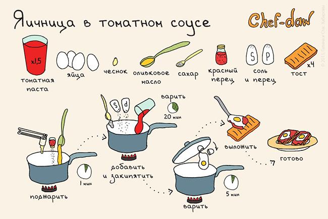 яичница в томатном соусе