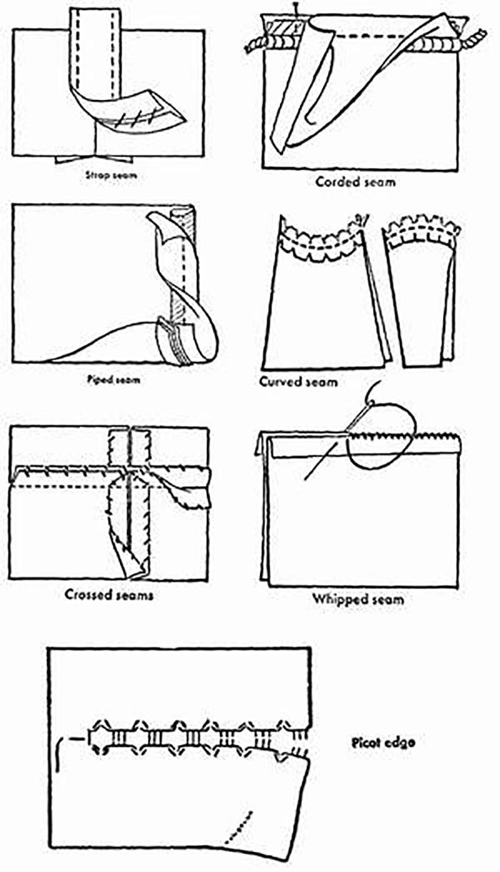 ручные швы и стежки