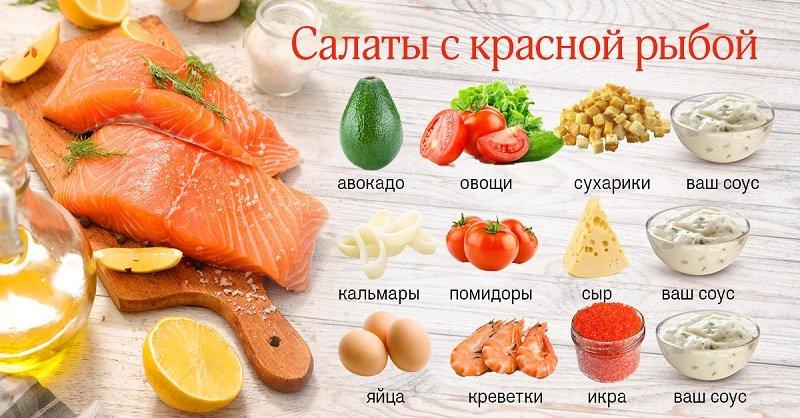 салат с красной рыбой и листьями салата