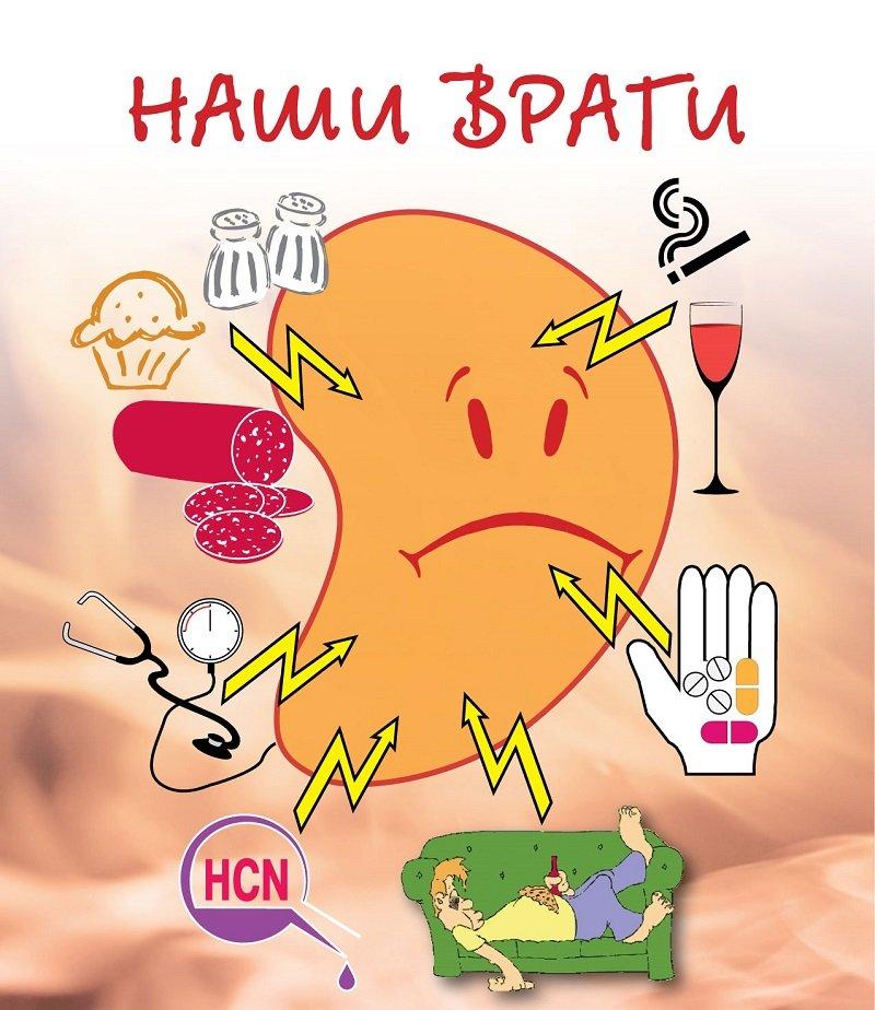 признаки болезни почек взрослых