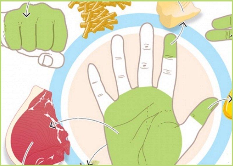 сколько грамм еды нужно съедать за раз