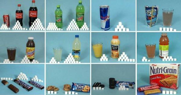 «Тёмная сторона» твоих любимых продуктов. Сколько на самом деле сахара в том, что ты ешь?