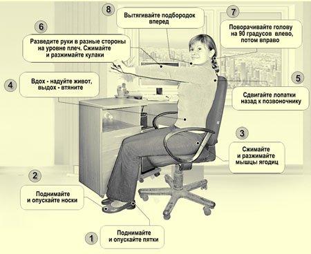 гимнастика профессора Воробьева