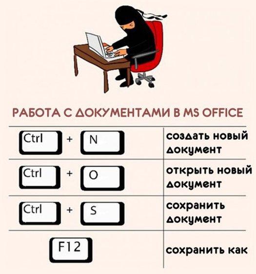 комбинации клавиш