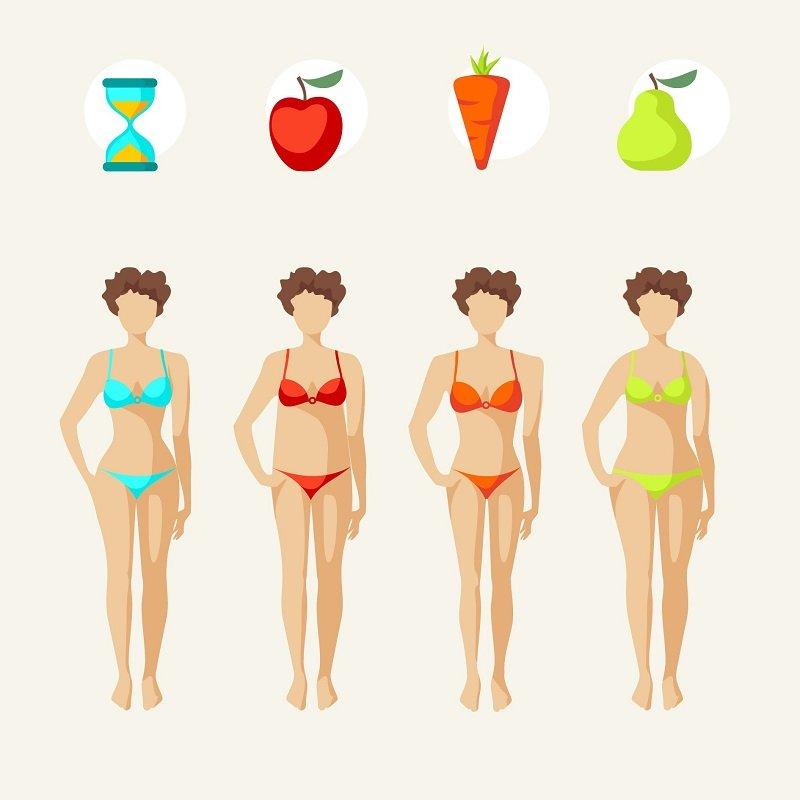 нормальный вес женщины таблица