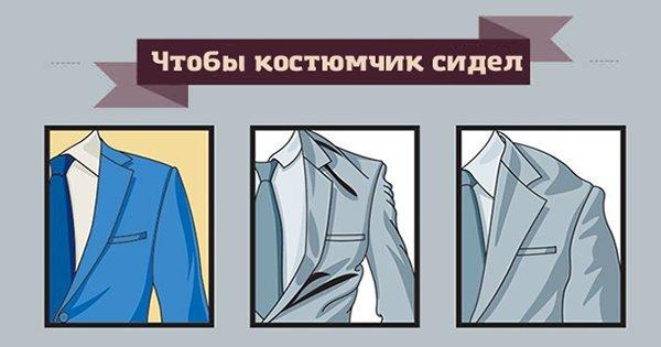 Универсальный гид по мужскому стилю: наглядное пособие.