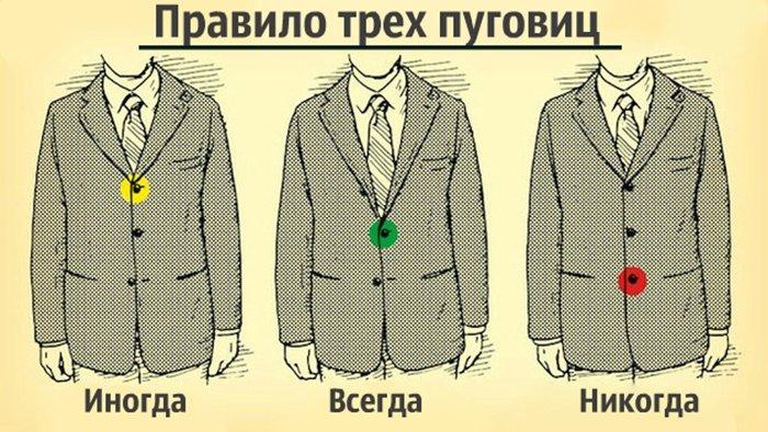 правило трех пуговиц